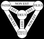 Shield Trinity Scutum Fidei (Public-Domain)