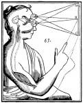 Descartes_mind_and_body 485px (public domain)