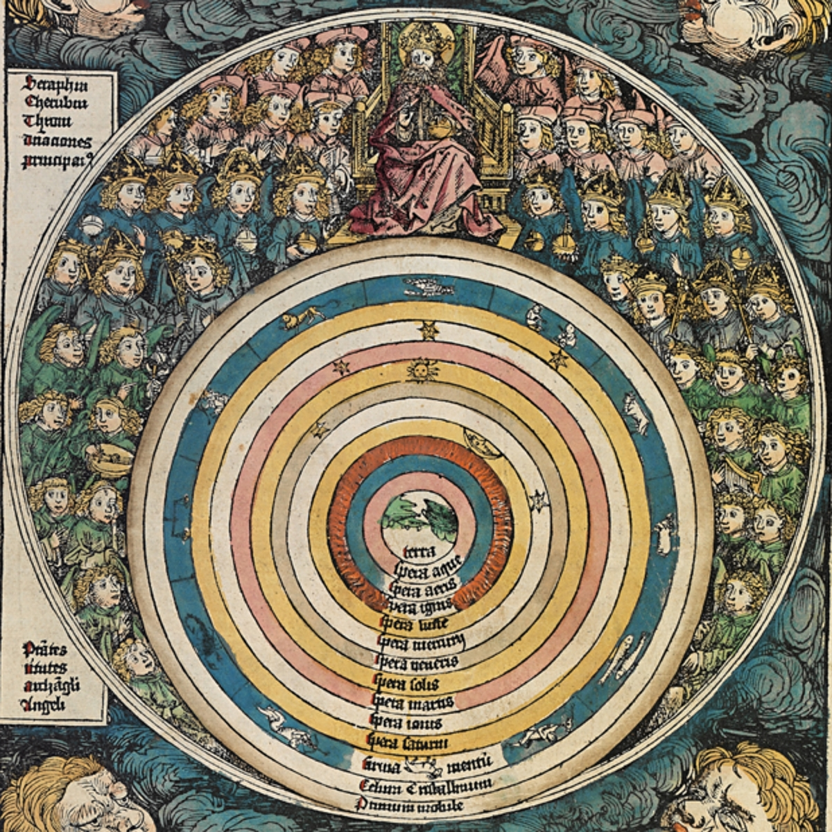 Seventh Day of Creation from 1493 Nuremberg Chronicles