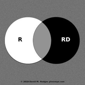 Venn diagram of sets R and RD